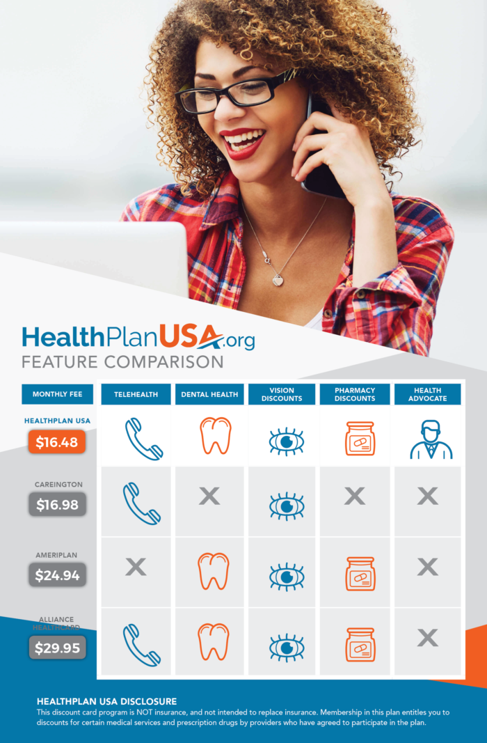 HealthPlan USA pharmacy discount